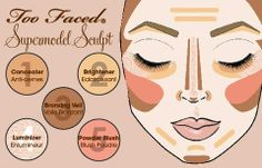 Too Faced contouring how-to.