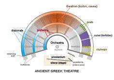 thesis statement greek architecture