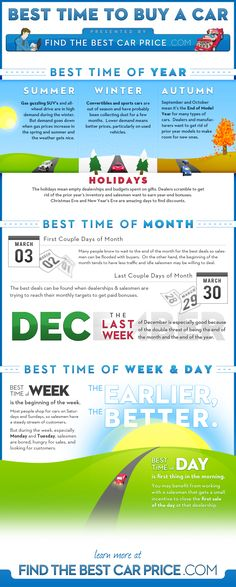 best time to buy a car inforgraphic