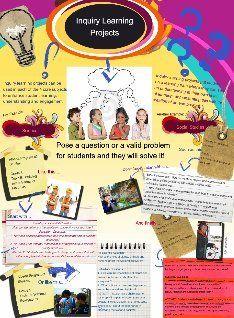 inquiry poster