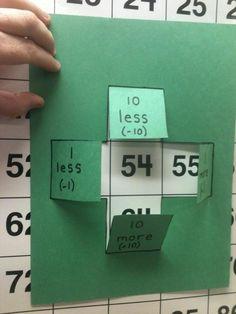 1 more, 1 less, 10 more, 10 less  Cool idea- math center