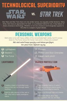 Infographic: Star Wars VS Star Trek - DesignTAXI.com