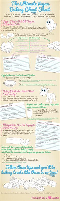 vegan baking cheat sheet