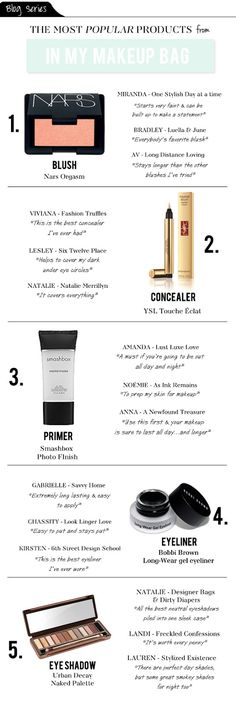 The Vault Files: Blog Series: In my makeup bag / most popular products!