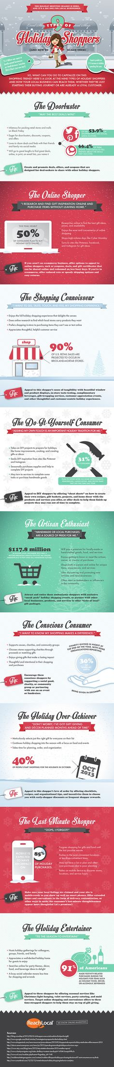 Nine Types of Holiday Shoppers [Infographic]