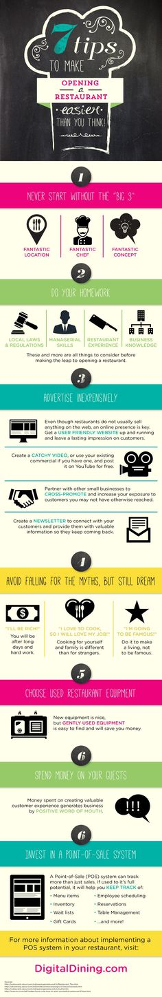 7 Tips to Make Opening a Restaurant Easier (Infographic)