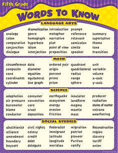 Words To Know in 5th Grade Chart