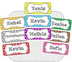 étiquettes prénoms