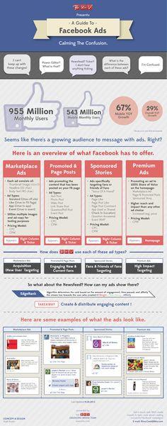 Guía sobre la publicidad en FaceBook #infografia #infographic #marketing #socialmedia