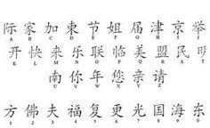 China Alfabeto De Letras Chinas Simbolos Y Raras Para Nick