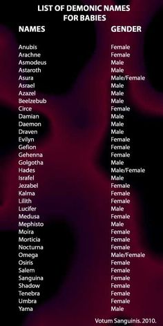 List of Demon Names