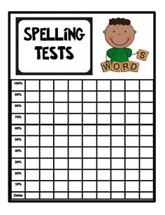 spelling test graphing