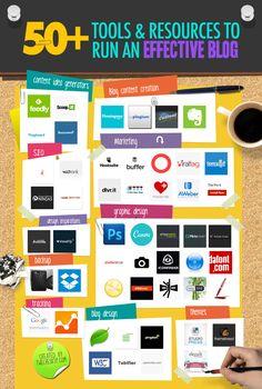50+ Blogging Tools +