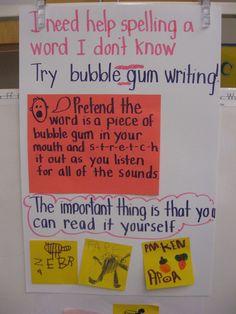 Joyful Learning In KC: Writing Workshop Anchor Charts