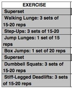 Thursday: HIgh Rep and Plyo  Amanda Latona's Fitness 360  fhttp://www.bodybuilding.com/fun/amanda-latona-fitness-360-training.html