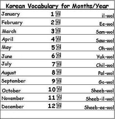 Korean Vocabulary Words for Months of the Year - Learn Korean
