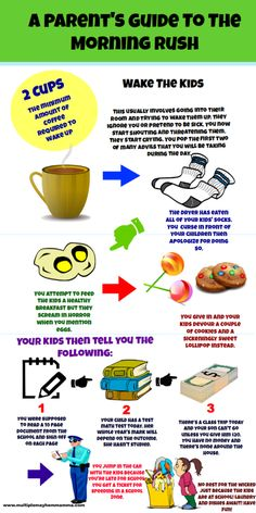 How to deal with the morning rush - simple tips for parents #kids #parenting
