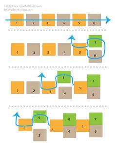 Even-count peyote stitch diagrams.