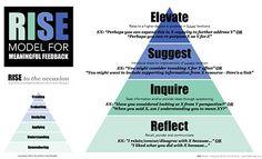 Make It Count: Providing Feedback as Formative Assessment | Edutopia