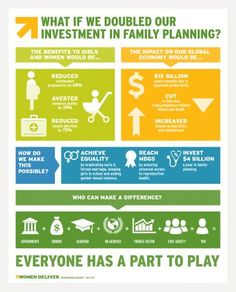 """Women Deliver asks, """"What if we doubled our investment in family planning?"""""""