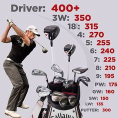 Here are the distances for each club in 2x RE/MAX World Long Drive Champion and Callaway Staff Pro Jamie Sadlowski's bag. LOL. #golf