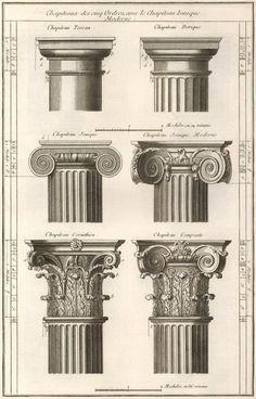 Doric, Ionic and Corinthian orders.