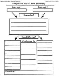 compare contrast essay lesson 5th grade