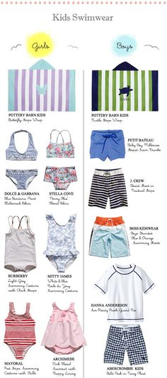 Summer Travel Guide - Bathing suits