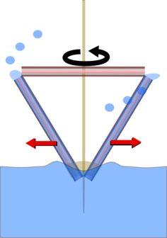 Pumping Straw - a centrifugal pump