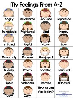 This Feelings A-Z poster will help improve the quality of your student's responses whether they are discussing their own feelings, or feelings of characters in books. Easy to identifiable emotions. Love them www.innatepd.com