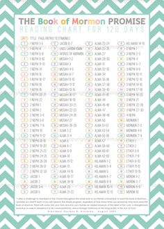 Book of Mormon Reading Charts BY DATE