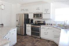 kitchen cabinet organization cooking