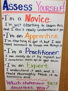 Love this self-assessment strategy!