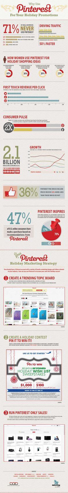 Pinterest Holiday Marketing Tips & Statistics #infographic