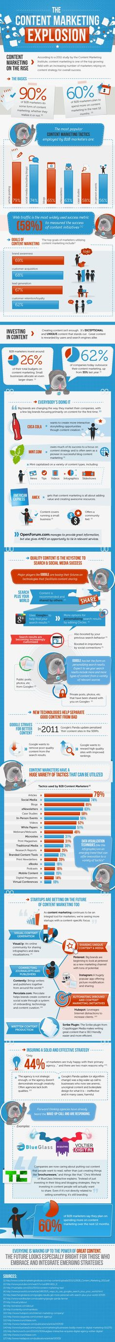 Good content makes it all in digital marketing
