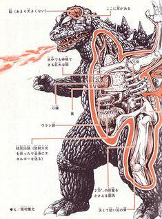 Godzilla cutaway.