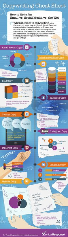 Copywriting Cheatsheet Infographic: How to Write for Email, Social & The Web #infographic #smm #in