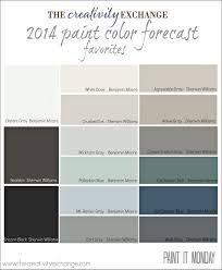paint color ideas 2014, color palettes, living rooms, 2014 paint colors, favorite paint colors, bedroom colors, 2014 kitchen colors, hous, color forecast