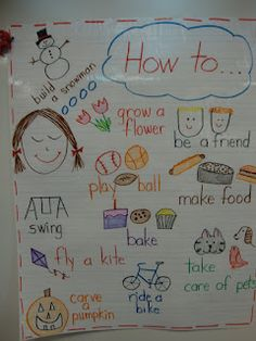 Queen with Class: Linky Party: Anchor Charts writing anchor charts, classroom, anchors, school, howto write, write idea, write anchor, anchor charthow, how to writing