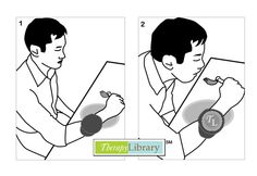 Feeding Techniques for Persons with Incoordination or Tremors. Repinned by SOS Inc. Resources @sostherapy