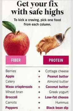 post workout snacks, food, snack idea