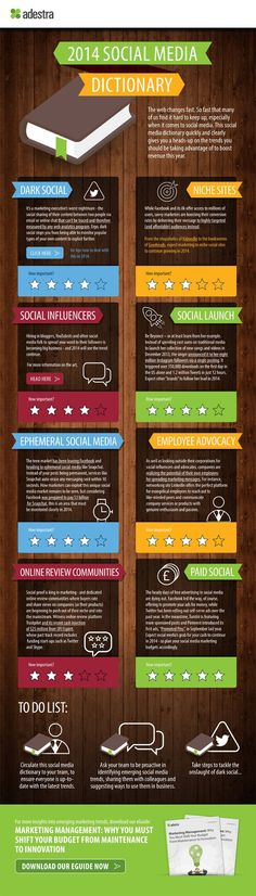 There are a few important terms with which every social media marketer should be familiar. Luckily, they can reference the social media dictionary. There are always new buzz terms and hot topics that seem to be making their way through the world of social media marketing. Luckily, Adestra has put together the social media dictionary […]