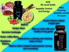 SABA Evening Appetite Control  www.weightloss-ace.com