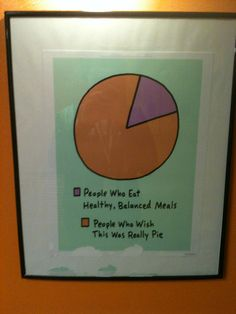 Healthy living (pie chart)