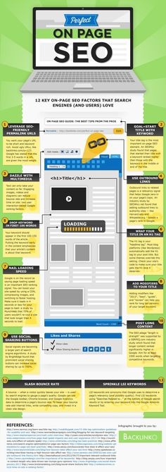 On Page SEO Infograp