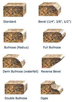 types of granite edges, new granite this week :)