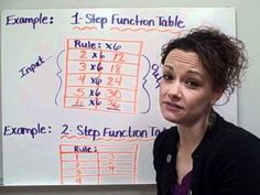 Functions-Christine Munafos Flipped Classroom-4th grade STEM