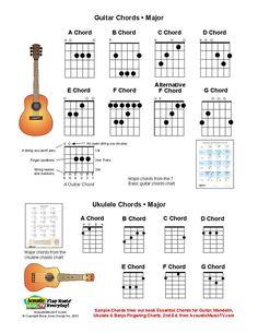 Ukulele Chords- great for teaching