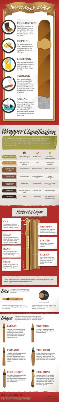 #manly #men #infographic #cigars #howto #smoke #SwisherSweets #SwisherSmokes #Swisher