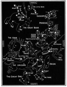#constellations.